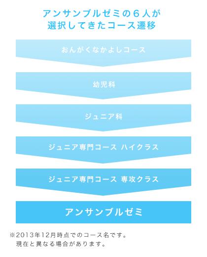 fukanogakki_02